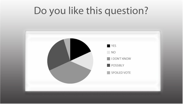Post image for Why Employee Engagement Surveys Suck