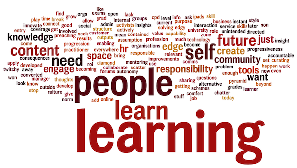 HR Unscrambled Word Cloud