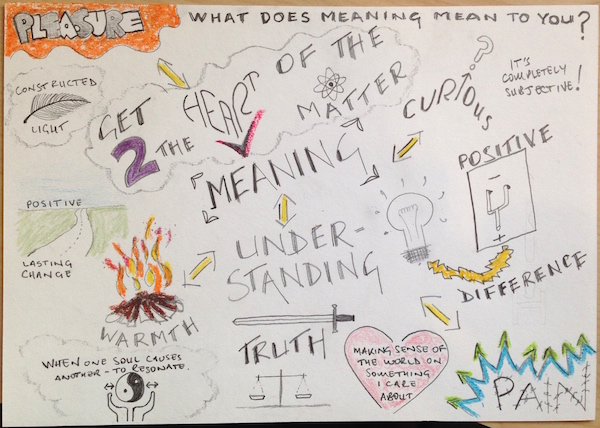 My attempt to capture a sense of Meaning 2014 -based on my own reflections and some tweets I spotted. I sketched this on the train on the way home.